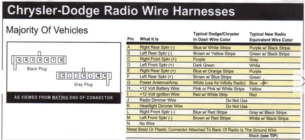2001PTStereoDiagram wiring diagram 1992 dodge dakota the wiring diagram readingrat net 1992 dodge dakota wiring harness at webbmarketing.co