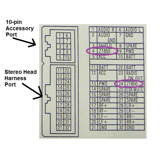 PCI_Port1 ipod aux input mystery! advice needed pt cruiser forum 2005 chrysler pacifica wiring diagram at cos-gaming.co